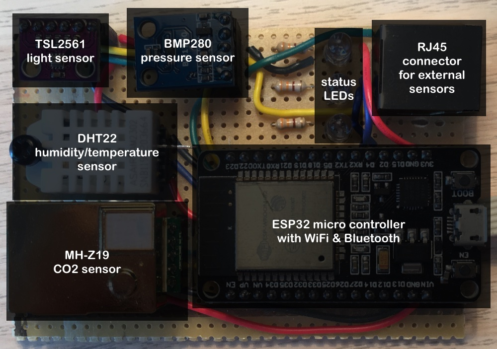Homclimate V2 sensors with annotations